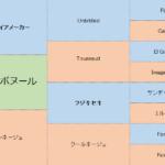 グランドボヌールの分析