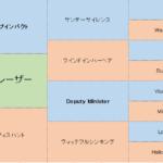 サングレーザーの分析