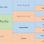 サトノダムゼルの分析