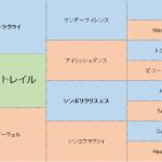 タイセイトレイルの分析
