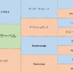 ホウオウサーベルの分析