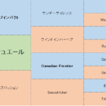 サンクテュエールの分析