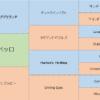モズベッロの三代血統表