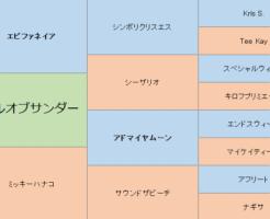 ロールオブサンダーの三代血統表