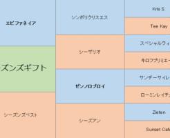 シーズンズギフトの三代血統表