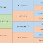 ナリノクリスティーの分析