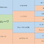 レッドルレーヴの分析
