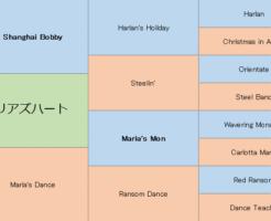 マリアズハートの三代血統表