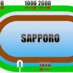 札幌芝1800mのコース分析