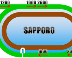 札幌競馬場コース画像