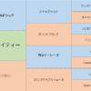 ウインマイティーの三代血統表