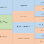 ボッケリーニの分析