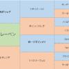 ユーバーレーベンの三代血統表