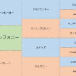 ブルーシンフォニーの分析