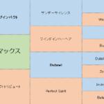 ロードマックスの分析