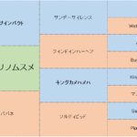 アカイトリノムスメの分析