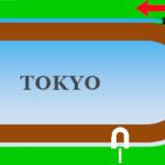東京 芝1600mのコース分析