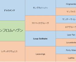 レインフロムヘヴンの三代血統表