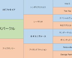 スパークルの三代血統表