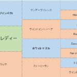 パープルレディーの分析
