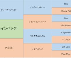 ラインベックの三代血統表